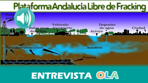 """22M: """"Proponemos una Andalucía libre de fracking porque es una práctica que pone en riesgo el territorio y las personas que lo habitan"""", Pablo Álvarez, portavoz de la Plataforma Andalucía Libre de Fracking"""