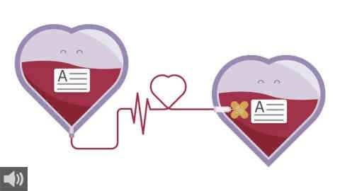 El Día Mundial de la Donación de Órganos, Tejidos y Trasplantes tiene como propósito incentivar en todas las personas del mundo el querer ser donantes y salvar la vida de otras personas
