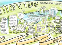 La plataforma de comunicación ciudadana La Trama ComunicAcción, y las emisoras ciudadanas de Radiópolis y Onda Color viajan a Argentina con el proyecto E-Motive