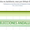 2D: La participación en las elecciones andaluzas a las 14 horas alcanza el 29,9 %, cuatro puntos por debajo con respecto a 2015